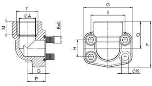 Threaded Flange Fitting Manufacturer